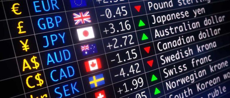 Конвертер валют онлайн
